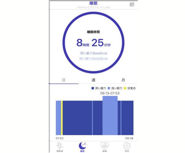 睡眠時間集計データの確認方法