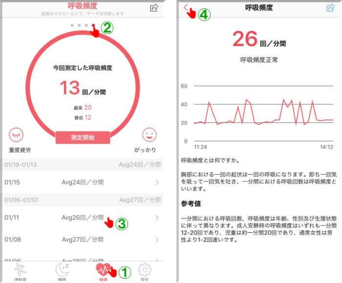 呼吸数集計データの確認方法