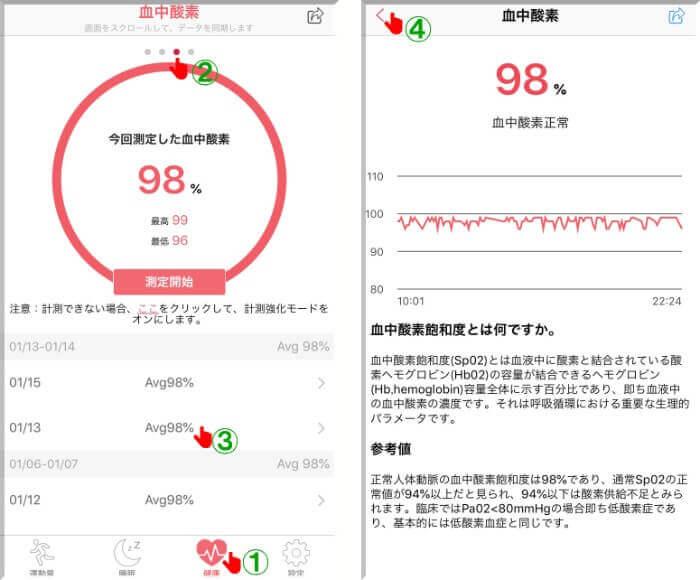 血中酸素集計データの確認方法