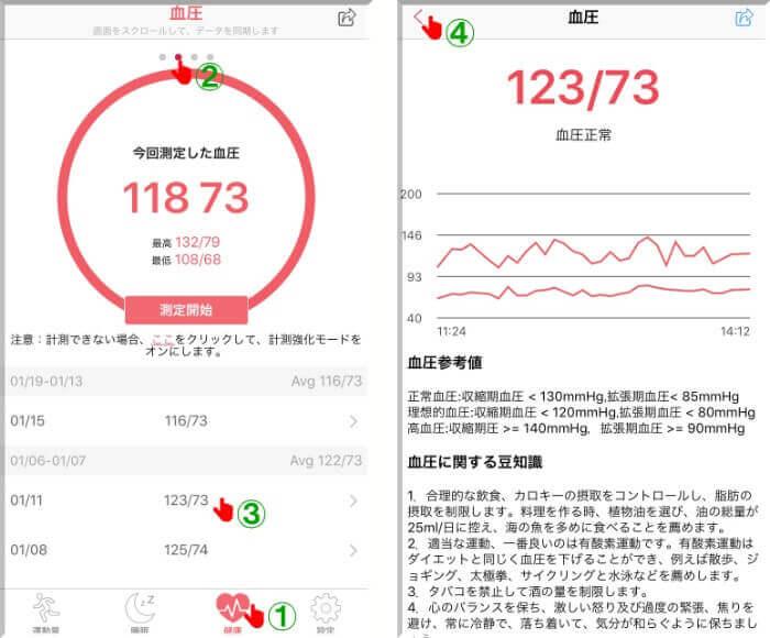 血圧集計データの確認方法