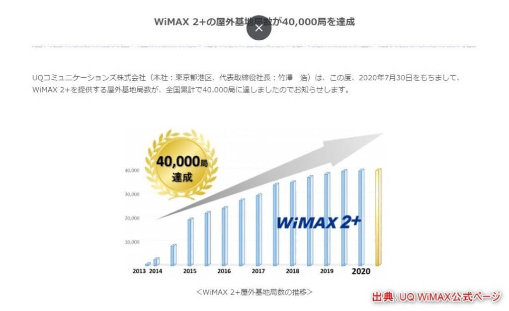 WiMAX 基地数