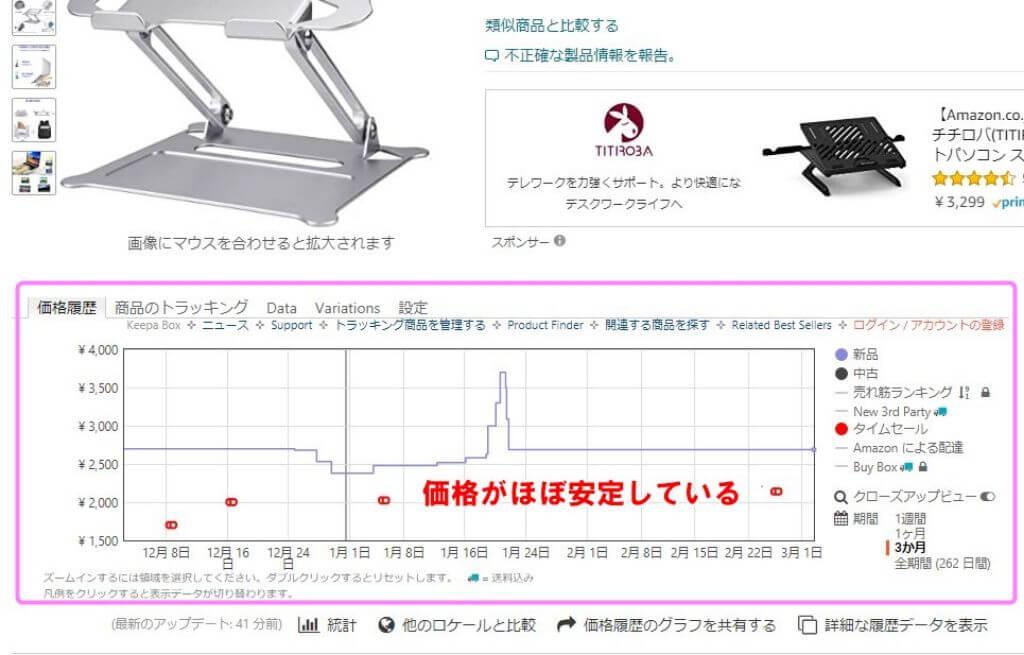 ノートパソコンスタンドのkeepaでの価格変動チェック結果