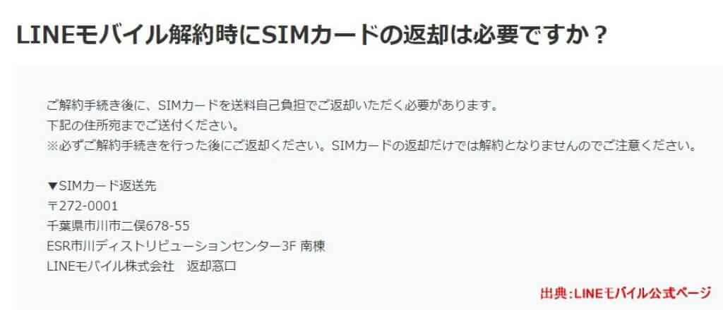 LINEモバイル SIM返却先