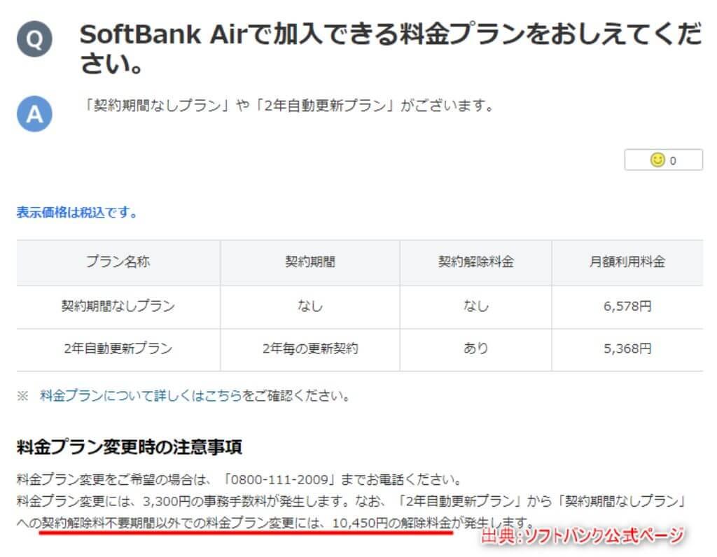 SoftBankAir Q&A