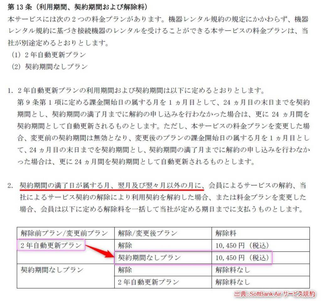 SoftBankAirサービス規約